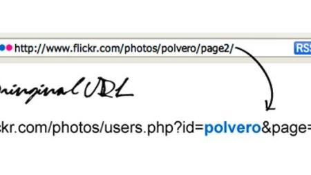 Las URLs amigables y su importancia